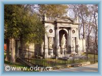 Gerlichova hrobka