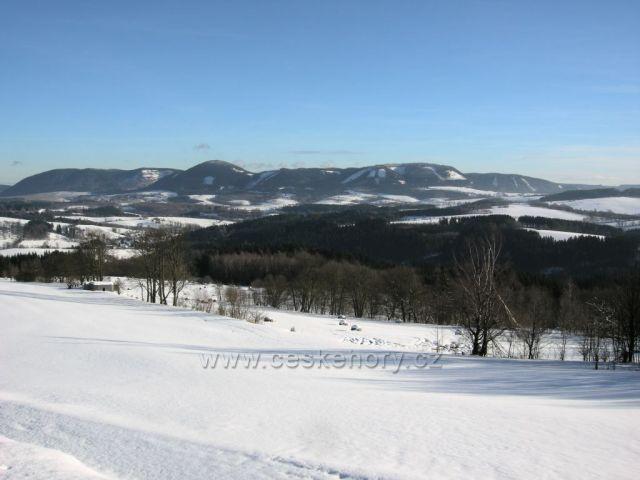 Pohled do Polska