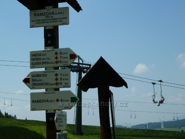 Turistický rozcestník v areálu dolní stanice lanovka Ramzová- Šerák