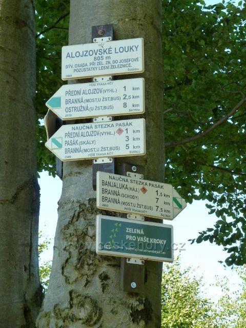 Turistický rozcestník Aloizovské louky