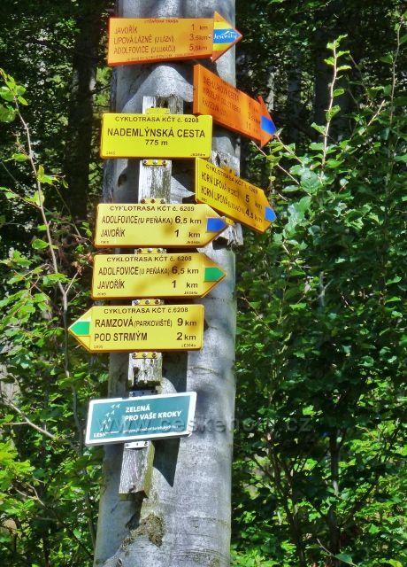 Rozcestník na Nademlýnské cestě na trase k Obřím skalám