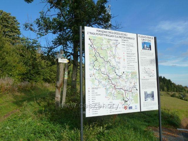 Petrovičky - polská informační tabule na hraničním přechodu do Kamienczyku