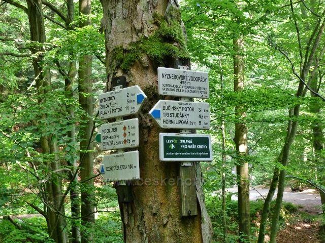 Nýznerovské vodopády - turistický rozcestník