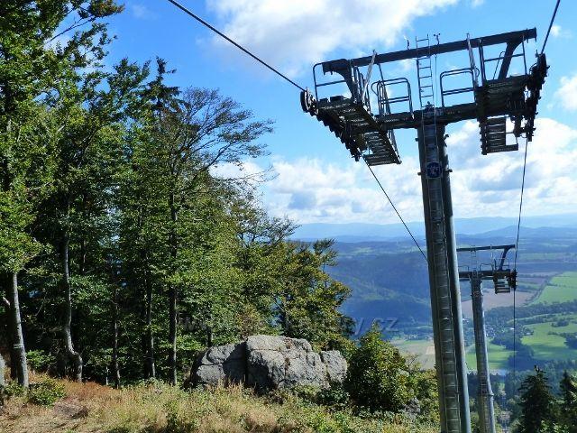 Buková hora - trasa lanovky z Mlýnického Dvora