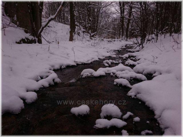 Mlynský potok