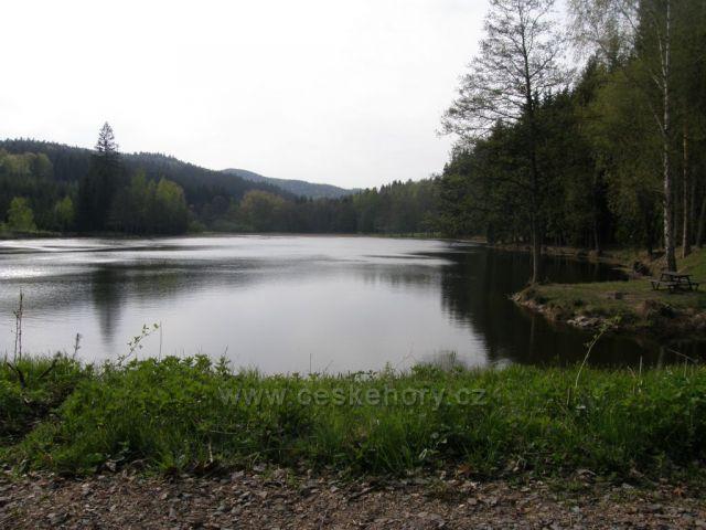 horní jezero-Kuprovka