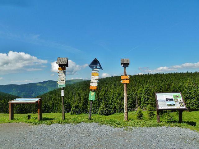 Švýcárna - turistické rozcestníky před chatou