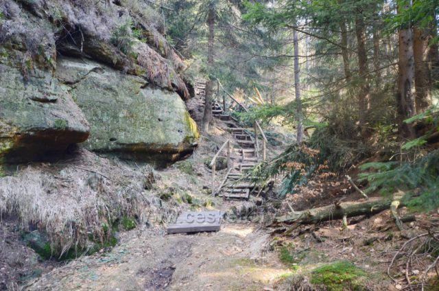 Cesta k Malému Bělskému vodopádu
