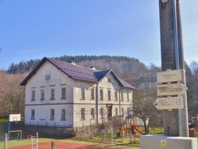 Turistický rozcestník Malá Morava(kostel), v ozadí budova místního muzea