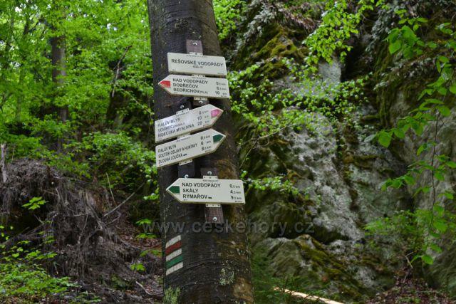 Cestou k vodopádům- rozcestník
