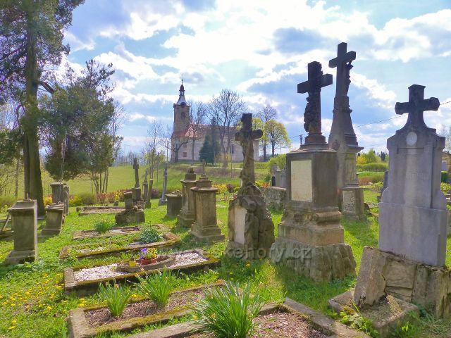 Horský hřbitov v Nebeské Rybné. V pozadí kostel sv. Filipa a Jakuba