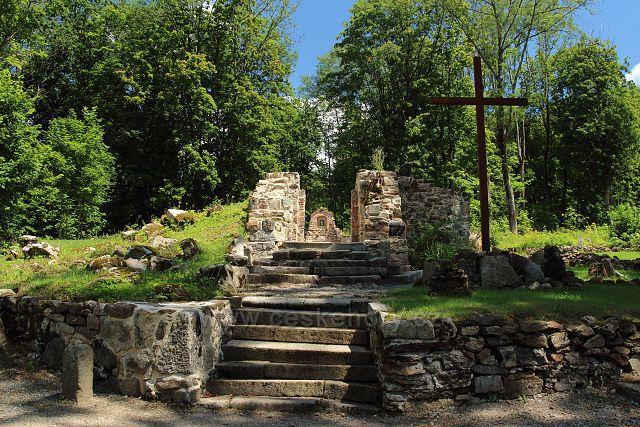 Bývalý kostel na Lučině