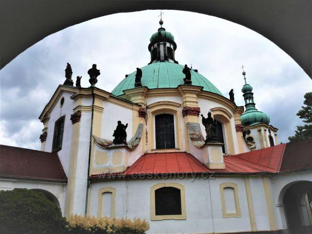Průhled lunetou poutní kaple Narození P. Marie