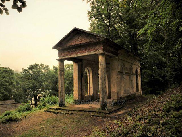 Starý altán v zámeckém parku - Kynžvart