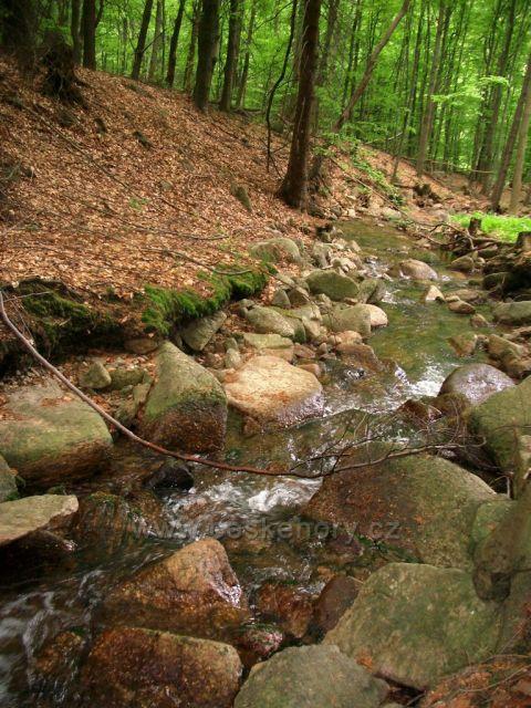 Kundratický potok